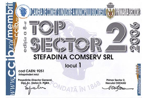 Diplomă Locul 1 pe Sectorul 2 Bucureşti 2006